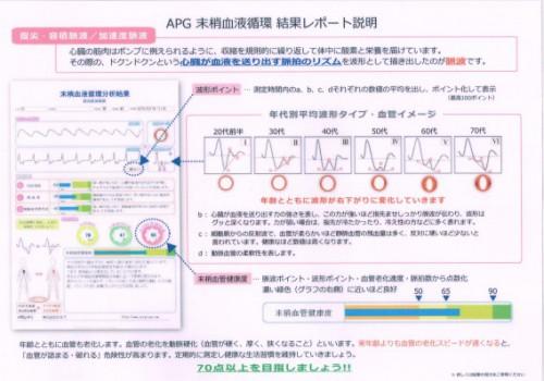 末梢血液循環